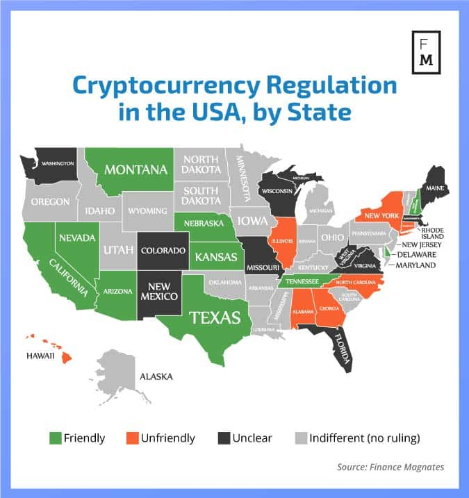 crypto regulation status in USA, DLT