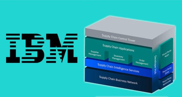 IBM Supply Chain