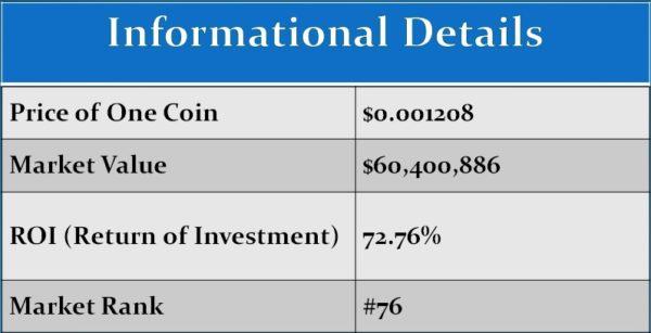 dxchain informational details