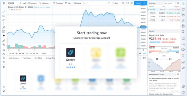 Trading View Integrates Gemini