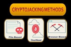 How Does Cryptojacking Work?